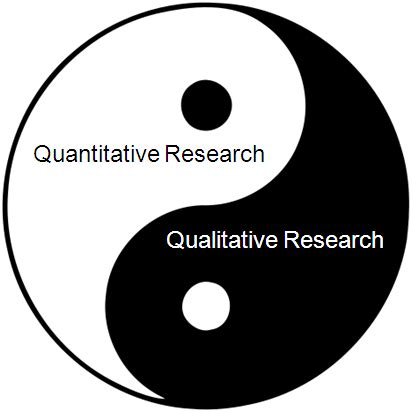 How to analyse a quantitative research paper